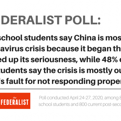 46% Of Gen Z Students See China As A Threat—Here's Why More Should Be Wary Of CCP Influence